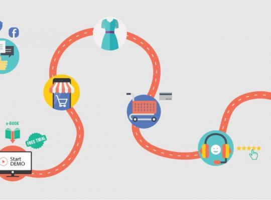 F&B Customer Journey Map (Hành trình khách hàng ngành F&B) là gì?