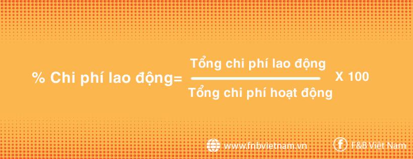 Cách tính chi phí nhân sự trong kinh doanh nhà hàng FnB Việt Nam